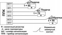 """Схема системы мониторинга работы твердотопливного котла.  ППК  """"Домовой """" имеет три шлейфа сигнализации."""
